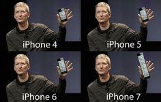 iPhone evolution on http://www.drlima.net