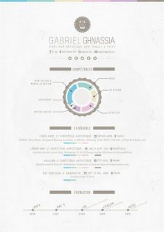 14 Stunning Examples of Creative CV/Resume. Love the rhythm of the chart used in every resume point Web Design Mobile, Web Mobile, Graphic Design Resume, Cv Design, Design Ideas, Email Design, Cv Inspiration, Graphic Design Inspiration, Portfolio Resume