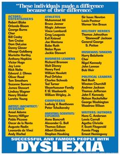 Happy Halloween, and thank you for celebrating Dyslexia Awareness Month with me. To end October, here is a list of inspirational people who made a difference because of their difference.