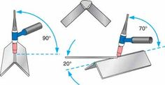 Hints and Tips - MillerWelds