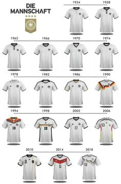 World Football, Football Kits, Sport Football, Football Jerseys, Football Players, Football Liverpool, Germany National Football Team, Fulham Fc, Dfb Team