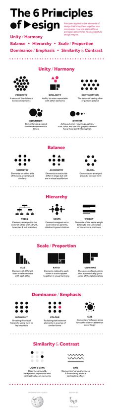 40 Complex Topics Explained Perfectly By Infographics – Design School