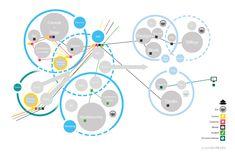 pablohumanes_evagronbach_diagram2