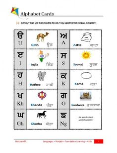 Cut out cards to help you learn Punjabi alphabet