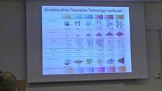 Evolution of the language technology landscape