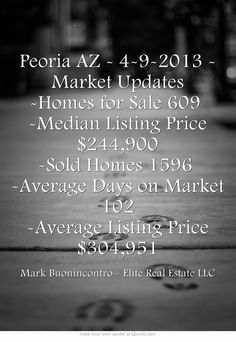 Peoria AZ - 4-9-2013 - Market Updates -Homes for Sale 	609 	 -Median Listing Price 	$244,900 -Sold Homes 	1596 	 -Average Days on Market 	102 -Average Listing Price 	$304,951