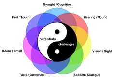 Feng Shui Tips for Home and Office