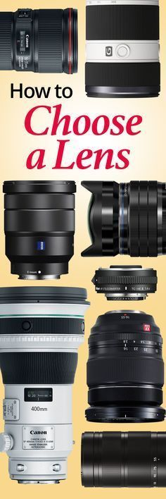 Choosing and using a lens for an SLR camera.