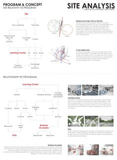 The proposal for the civic building program of Hua Lumphong Station. The conceptual diagrams for the program describe the relativity of the site to the programs, and between the programs itself. Architecture Symbols, Site Analysis Architecture, Architecture Program, Conceptual Architecture, Architecture Concept Drawings, Architecture Portfolio, Architecture Diagrams, Presentation Board Design, Architecture Presentation Board