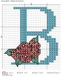 alfabeto del matrimonio B