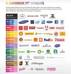 Psychology : Seduced by the New: Pantone Infographic ***Black~Purple~Gray*** Logo Design Tipps, Graphic Design Tips, Logo Design Inspiration, Branding Your Business, Personal Branding, Logo Branding, Branding Design, Design Agency, Corporate Logos