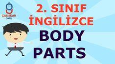2. Sınıf İngilizce  Body Parts Signs, Youtube, Musica, Shop Signs, Youtubers, Youtube Movies, Sign