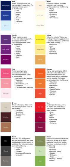 Wedding colours and their meaning