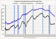 July Employment Report: 209,000 Jobs, 6.2% Unemployment Rate