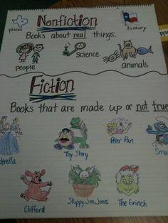 Kreative in Kinder: writers workshop