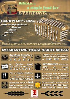 Interesting facts about the bread we're eating. Unknown facts that would shock you.