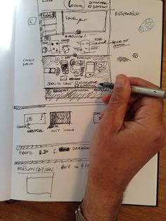 check out the website draft of locca Evolution, App, Personalized Items, Website, Check, Design, Apps, Design Comics