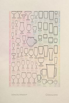 From The Boys Club Mixology 101 series, this Glassware Produce explains all the different types of glassware including typical sizes, their name and what drinks they are used for. Dont be confused about which glass to use anymore!  Looks like it's $18.