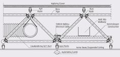 UK Uzay Konstrüksiyon Sistemleri | Space Frame Systems