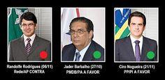 Blog dos Escorpianos: Impeachment: confira como votaram os 3 senadores e...