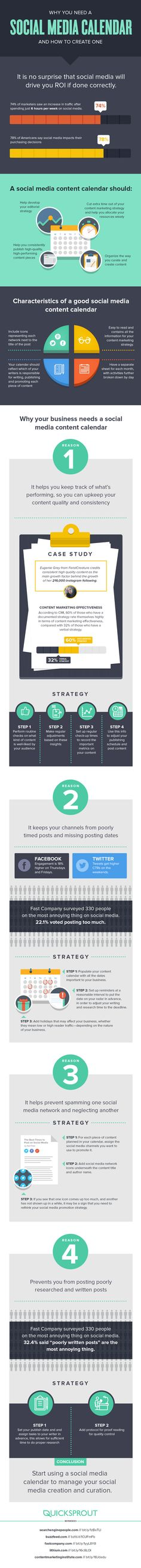 Why You Need a Social Media Calender And How To Create One #infographic #SocialMedia #SocialMediaCalender