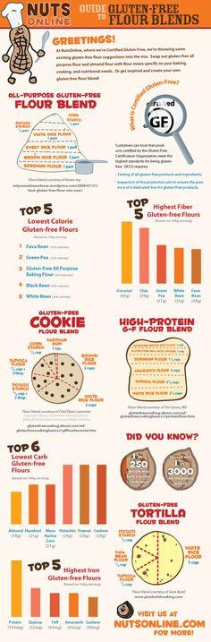 Guide to #GlutenFree Flour Blends