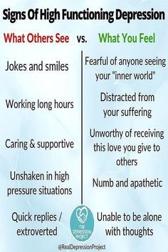 Depression Awareness, Signs Of Depression, Depression Quotes, Therapy For Depression, Facts About Depression, Depression And Anxiety Quotes, What Is Depression, Beat Depression, Mental And Emotional Health