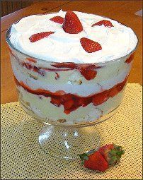 Sugar Free-but you would never know!! I like to use sugar-free *cheesecake flavored pudding too. -KP