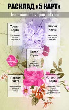 Расклад Таро ( Tarot Spread) на решение проблем в любой сфере #lenormande #spread #tarot #таро #расклады