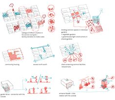 Vandkunsten and Ecosistema Urbano cooperating for a new project in Denmark Architecture Collage, Architecture Portfolio, Concept Architecture, Architecture Mapping, Architecture Diagrams, Urbane Analyse, Conceptual Sketches, Urban Design Diagram, Concept Diagram