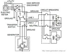 generator transfer switch wiring diagram home stuff in 2019
