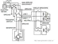 wiring diagram guitar 3 way switch aut ualparts transfer switch wiring diagram