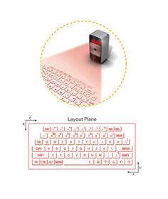 Magic Cube Virtual Laser Keyboard  There's nothing more annoying than a clunky, space-invading keyboard that hogs your workspace. This virtual board connects to any bluetooth-compatible device (PC, iPad, iPhone) to project an image of a real one right on your desktop.    To buy: $170, thinkgeek.com.