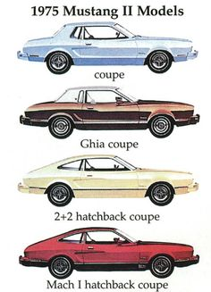 Ford ads and period pictures / 1975 Ford Mustang-II Models art.jpg