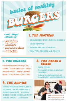 A burger is a burger... or is it? Every burger has the same components but they come in many different sized, shapes, and flavours! What's your favourite burger? Head to my website by clicking the image for some delicious burger recipes! Egg Substitute Flax, Homemade Burgers, Delicious Burgers, Burger Recipes, Lentils, Stuffed Peppers, Shapes, Website, Cooking