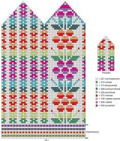 Neulo Kainuun värikkäät kukkalapaset | ET Baby Hats Knitting, Knitting Charts, Knitting Socks, Knitting Patterns, Crochet Patterns, Knitted Mittens Pattern, Knit Mittens, Mitten Gloves, Knitted Hats