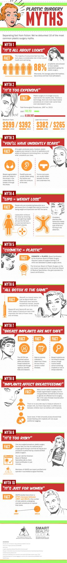 Top 10 plastic surgery myths: Fact vs. fiction [INFOGRAPHIC] #plasticsurgery