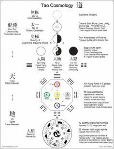 tao_cosmology_FINALXXX.jpg (900×1172)