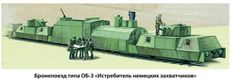 СССР Train Pictures, Panzer, Electric Cars, Military Vehicles, Prints, World War, Train, Characters, Scale Model