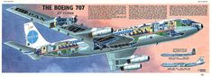 Post with 0 votes and 4190 views. Pan Am Boeing 707 Travel Ads, Air Travel, Vintage Travel Posters, Vintage Ads, Vintage Airline, Air Force, Boeing 707, National Airlines, Passenger Aircraft