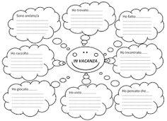 Le vacanze sono finite... è ora di raccontarle agli amici e alle maestre!       Ecco una mappa utile per la produzione di un testo scritt...