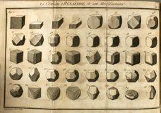 Romé de L'Isle (or Delisle), Jean-Baptiste Louis, Cristallographie (1783)