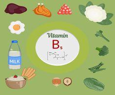 ¿Para que sirve La Vitamina B5 y en que alimentos se consume?