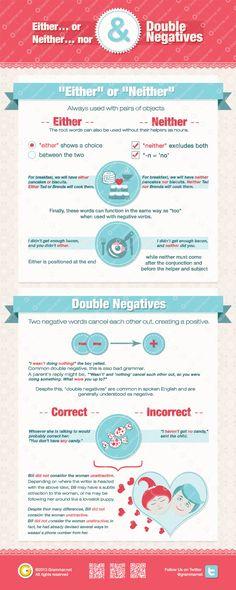 double_negatives_web-version.jpg (1000×2500) #literacy #grammar