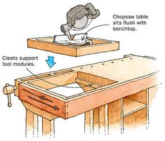 At the far end of the bench, a square opening that's designed to receive one of four tool modules: a down-draft sanding platform, a chopsaw, a bench grinder, or a router table.