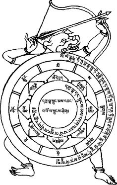 15. Двенадцать знаков Tibetan Mandala, Tibetan Art, Buddhist Philosophy, Tantra, Compass Tattoo, Buddhism, Mystic, Astrology, Symbols