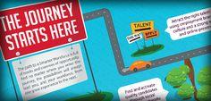 The Path To a Smarter Workforce - @Kenexa #SocBiz RT @DaveBThompson #infographic