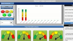 Risk Register with Dashboard for Risk Communication | Yasir Masood - PMP, PMI-RMP | Pulse | LinkedIn