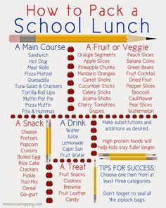 How To Pack a School Lunch by whilehewasnapping: Free printable #Infographic #School_Lunch