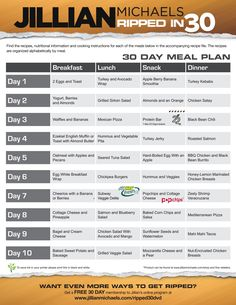 jillian-michaels-ripped-in-30-meal-plan-v.pdf | Fit food ...